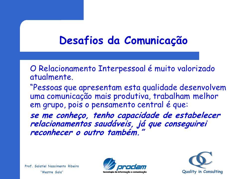 Prof.Salatiel Nascimento Ribeiro Mestre Sala Paradigmas Cada pessoa enxerga o mundo à sua maneira.