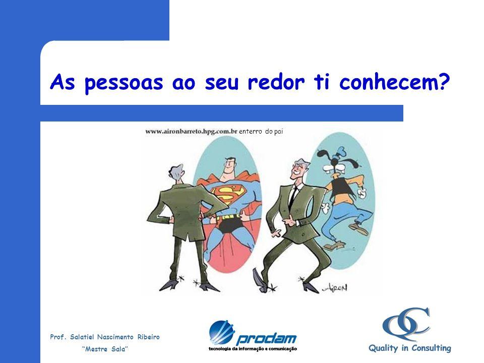 Prof. Salatiel Nascimento Ribeiro Mestre Sala Você se conhece?