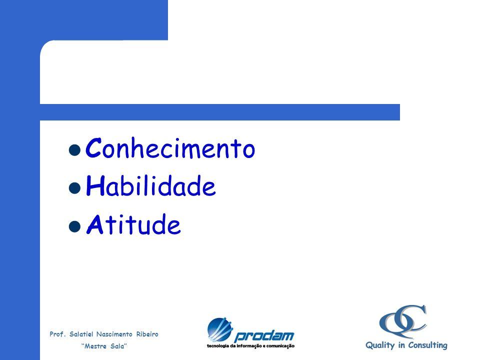Prof. Salatiel Nascimento Ribeiro Mestre Sala Como podemos fazer isto?