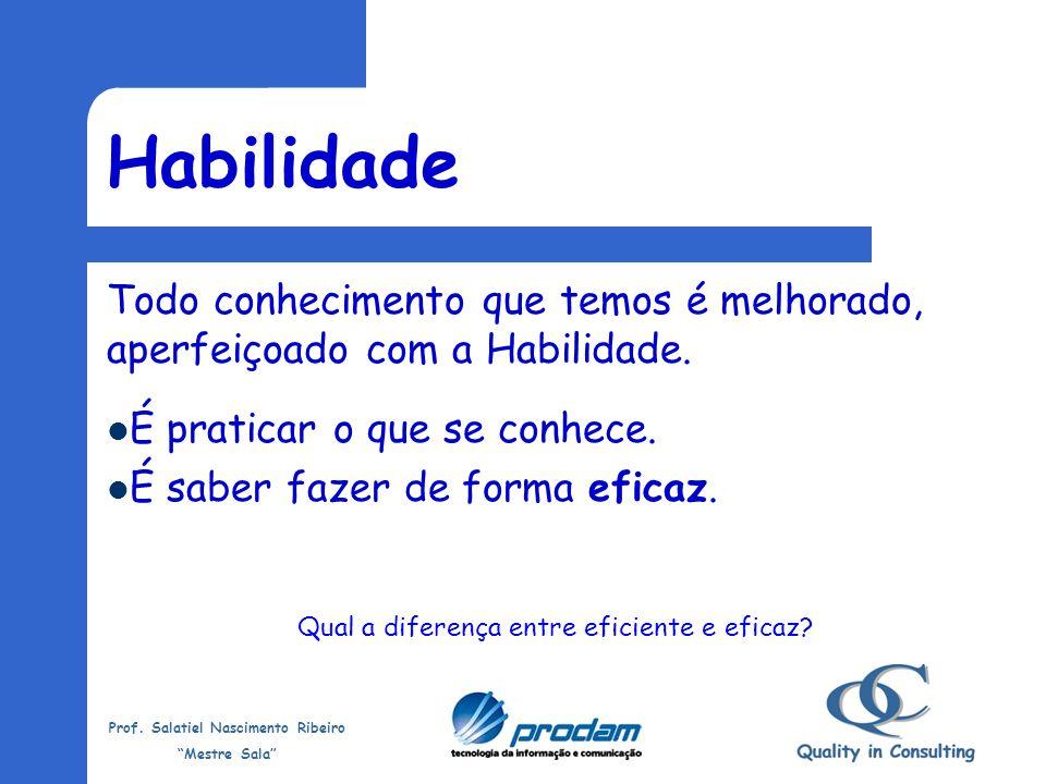 Prof.Salatiel Nascimento Ribeiro Mestre Sala Educação A Educação traz novos pensamentos.