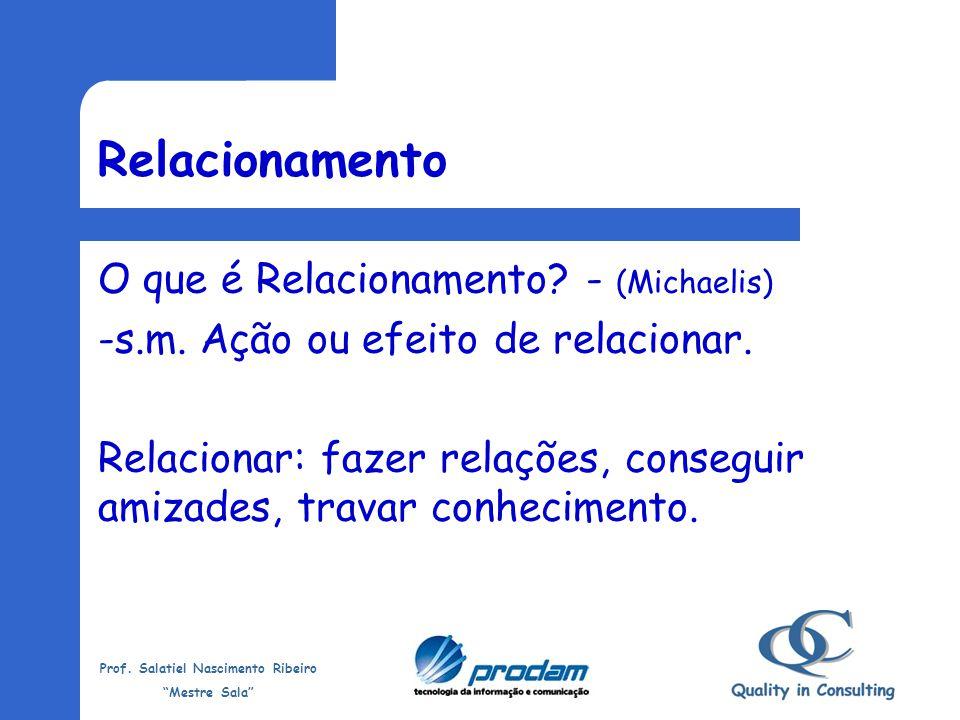 Prof. Salatiel Nascimento Ribeiro Mestre Sala Como anda o Seu Relacionamento Interpessoal e a Sua Comunicação?Comunicação