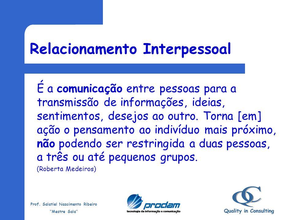 Prof.Salatiel Nascimento Ribeiro Mestre Sala Interpessoal O que é Interpessoal.