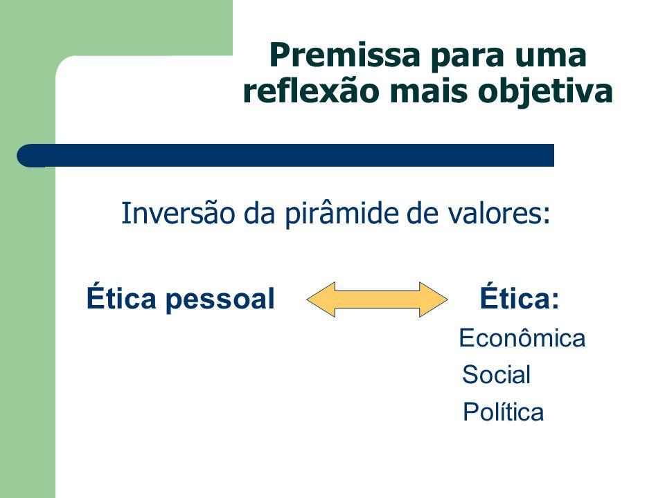 Premissa para uma reflexão mais objetiva Inversão da pirâmide de valores: Ética pessoal Ética: Econômica Social Política