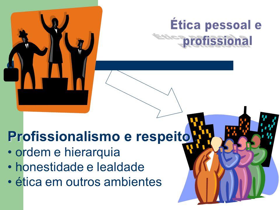 Profissionalismo e respeito Profissionalismo e respeito : ordem e hierarquia honestidade e lealdade ética em outros ambientes