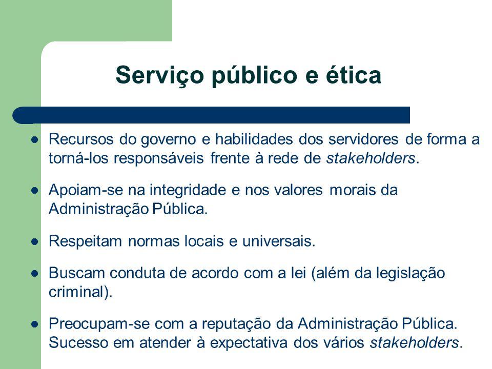 Serviço público e ética Recursos do governo e habilidades dos servidores de forma a torná-los responsáveis frente à rede de stakeholders. Apoiam-se na
