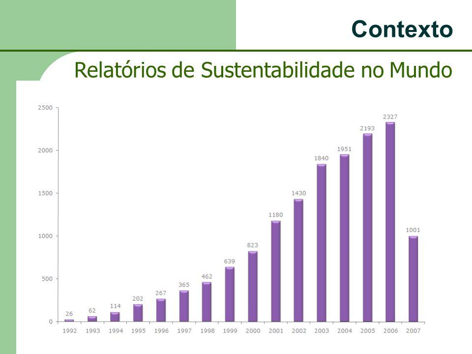 Contexto Relatórios de Sustentabilidade no Mundo