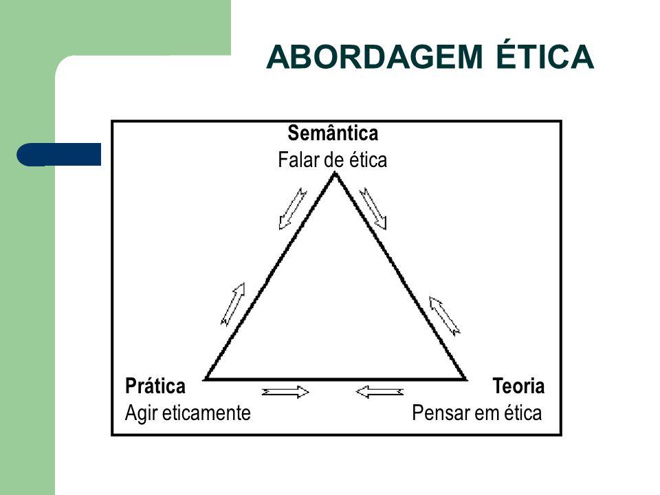 ABORDAGEM ÉTICA Semântica Falar de ética Prática Agir eticamente Teoria Pensar em ética