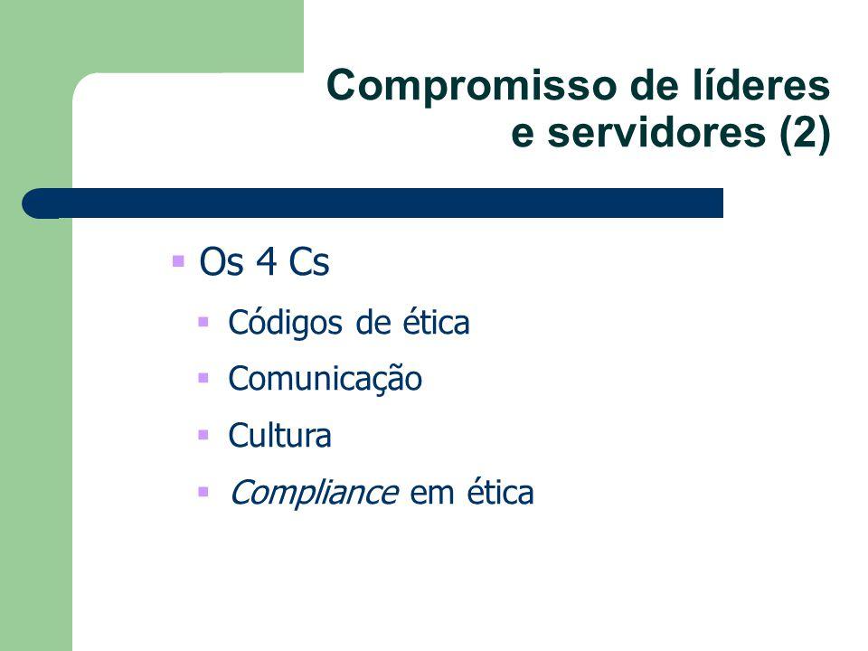 Compromisso de líderes e servidores (2) Os 4 Cs Códigos de ética Comunicação Cultura Compliance em ética
