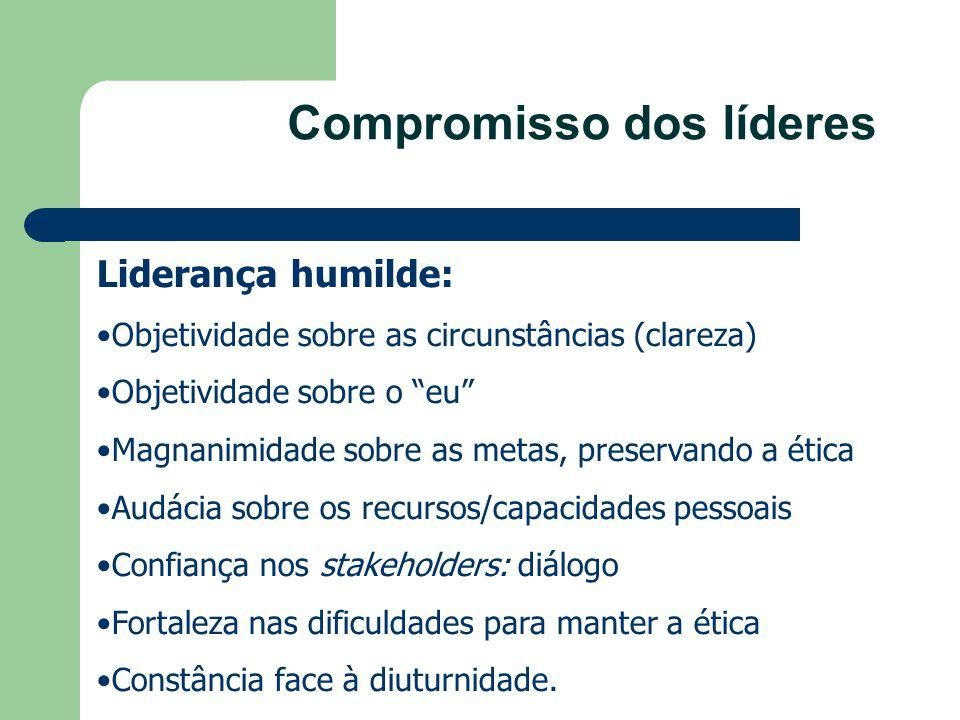 Compromisso dos líderes Liderança humilde: Objetividade sobre as circunstâncias (clareza) Objetividade sobre o eu Magnanimidade sobre as metas, preser