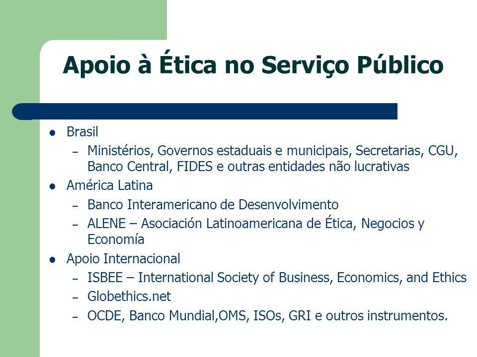 Apoio à Ética no Serviço Público Brasil – Ministérios, Governos estaduais e municipais, Secretarias, CGU, Banco Central, FIDES e outras entidades não