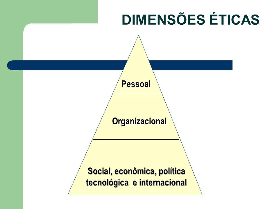 DIMENSÕES ÉTICAS Pessoal Organizacional Social, econômica, política tecnológica e internacional