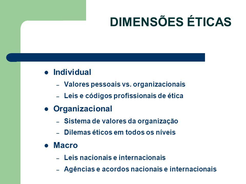 DIMENSÕES ÉTICAS Individual – Valores pessoais vs. organizacionais – Leis e códigos profissionais de ética Organizacional – Sistema de valores da orga