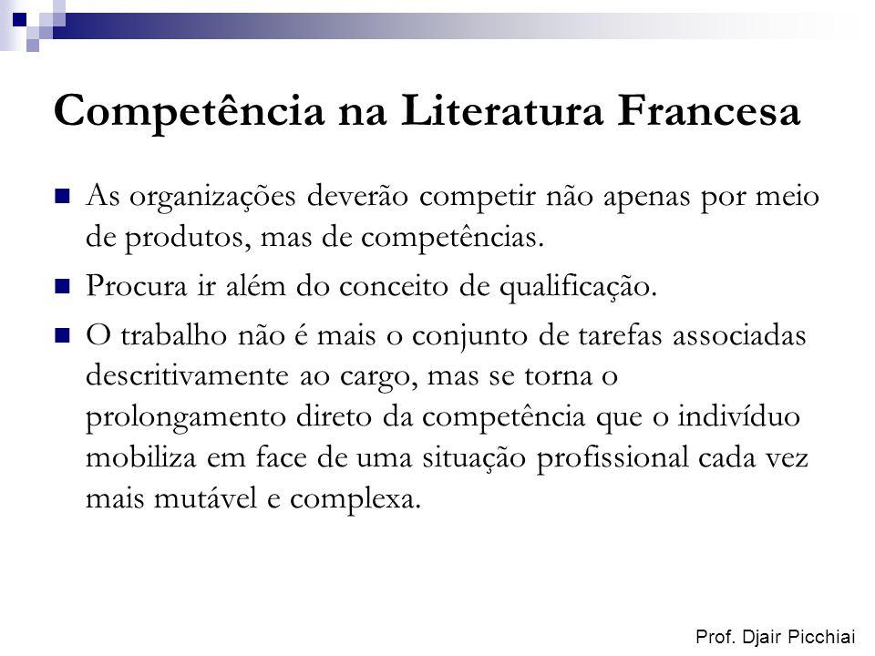 Prof. Djair Picchiai Competência na Literatura Francesa As organizações deverão competir não apenas por meio de produtos, mas de competências. Procura