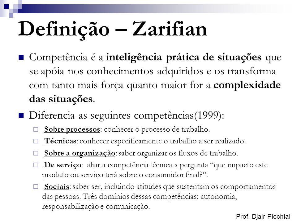 Prof. Djair Picchiai Definição – Zarifian Competência é a inteligência prática de situações que se apóia nos conhecimentos adquiridos e os transforma