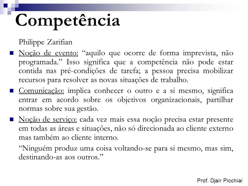 Prof. Djair Picchiai Competência Philippe Zarifian Noção de evento: aquilo que ocorre de forma imprevista, não programada. Isso significa que a compet