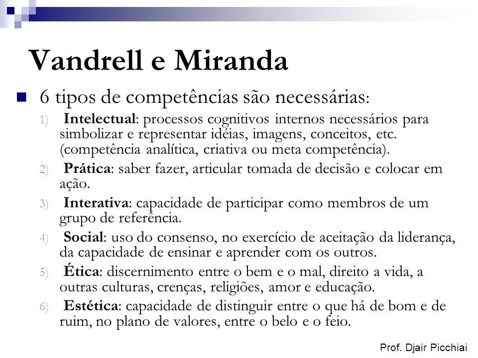 Prof. Djair Picchiai Vandrell e Miranda 6 tipos de competências são necessárias : 1) Intelectual: processos cognitivos internos necessários para simbo