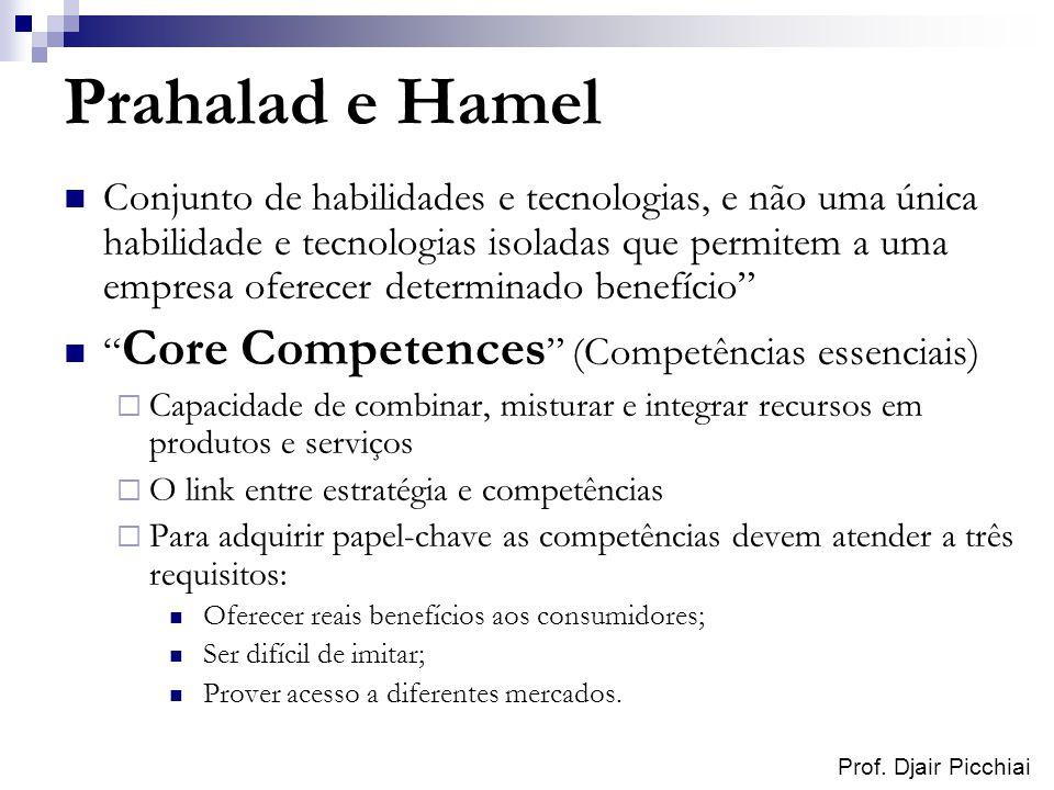 Prof. Djair Picchiai Prahalad e Hamel Conjunto de habilidades e tecnologias, e não uma única habilidade e tecnologias isoladas que permitem a uma empr
