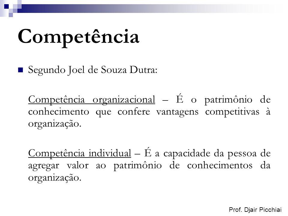 Prof. Djair Picchiai Competência Segundo Joel de Souza Dutra: Competência organizacional – É o patrimônio de conhecimento que confere vantagens compet