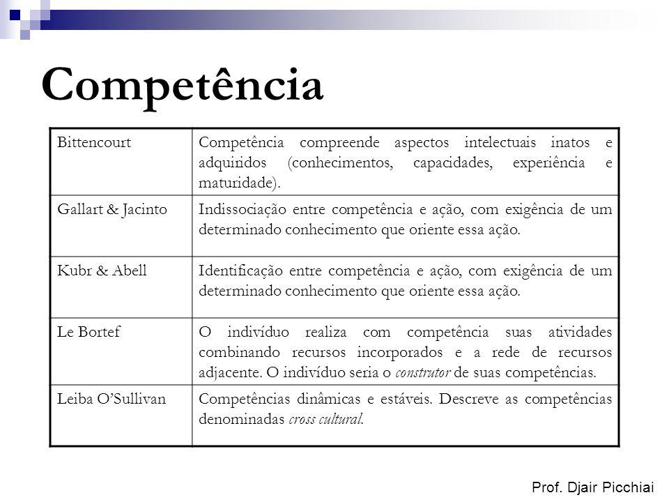 Prof. Djair Picchiai Competência BittencourtCompetência compreende aspectos intelectuais inatos e adquiridos (conhecimentos, capacidades, experiência