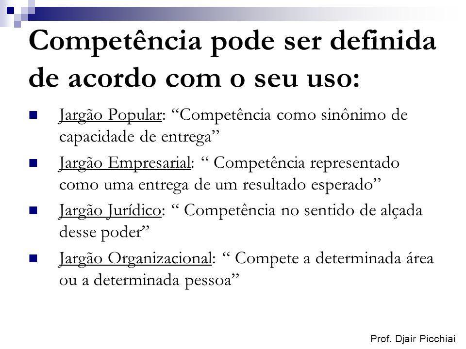 Prof. Djair Picchiai Competência pode ser definida de acordo com o seu uso: Jargão Popular: Competência como sinônimo de capacidade de entrega Jargão