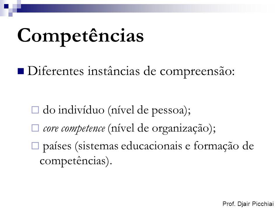 Prof. Djair Picchiai Competências Diferentes instâncias de compreensão: do indivíduo (nível de pessoa); core competence (nível de organização); países