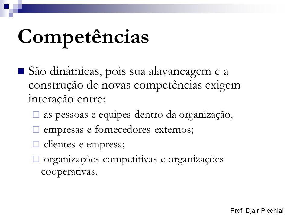 Prof. Djair Picchiai Competências São dinâmicas, pois sua alavancagem e a construção de novas competências exigem interação entre: as pessoas e equipe