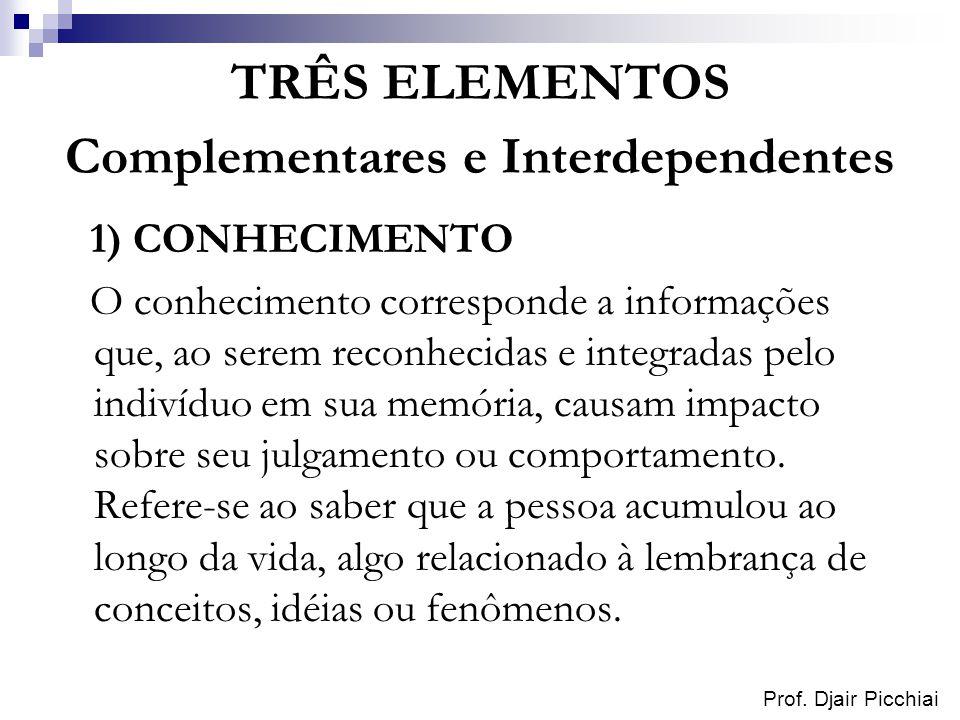 Prof. Djair Picchiai TRÊS ELEMENTOS Complementares e Interdependentes 1) CONHECIMENTO O conhecimento corresponde a informações que, ao serem reconheci