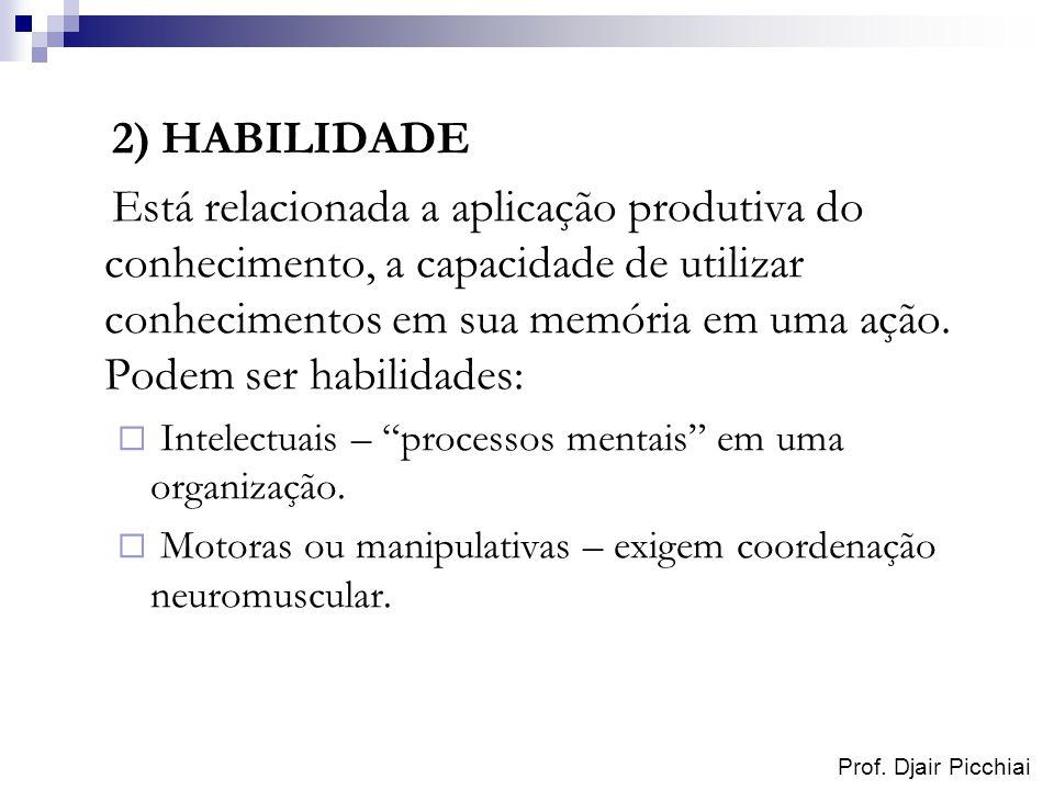 Prof. Djair Picchiai 2) HABILIDADE Está relacionada a aplicação produtiva do conhecimento, a capacidade de utilizar conhecimentos em sua memória em um