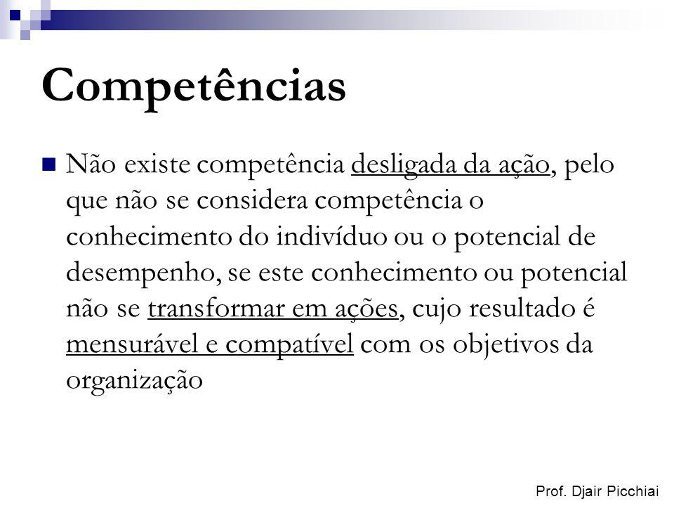 Prof. Djair Picchiai Competências Não existe competência desligada da ação, pelo que não se considera competência o conhecimento do indivíduo ou o pot