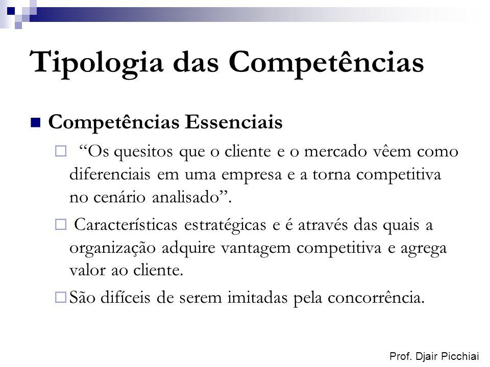 Prof. Djair Picchiai Tipologia das Competências Competências Essenciais Os quesitos que o cliente e o mercado vêem como diferenciais em uma empresa e