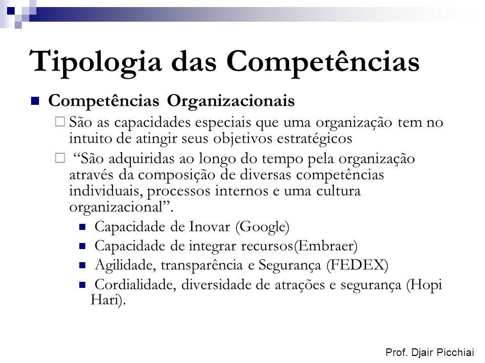 Prof. Djair Picchiai Tipologia das Competências Competências Organizacionais São as capacidades especiais que uma organização tem no intuito de atingi
