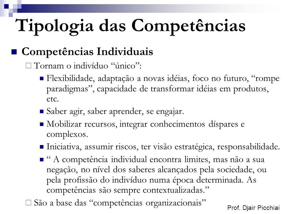 Prof. Djair Picchiai Tipologia das Competências Competências Individuais Tornam o indivíduo único: Flexibilidade, adaptação a novas idéias, foco no fu