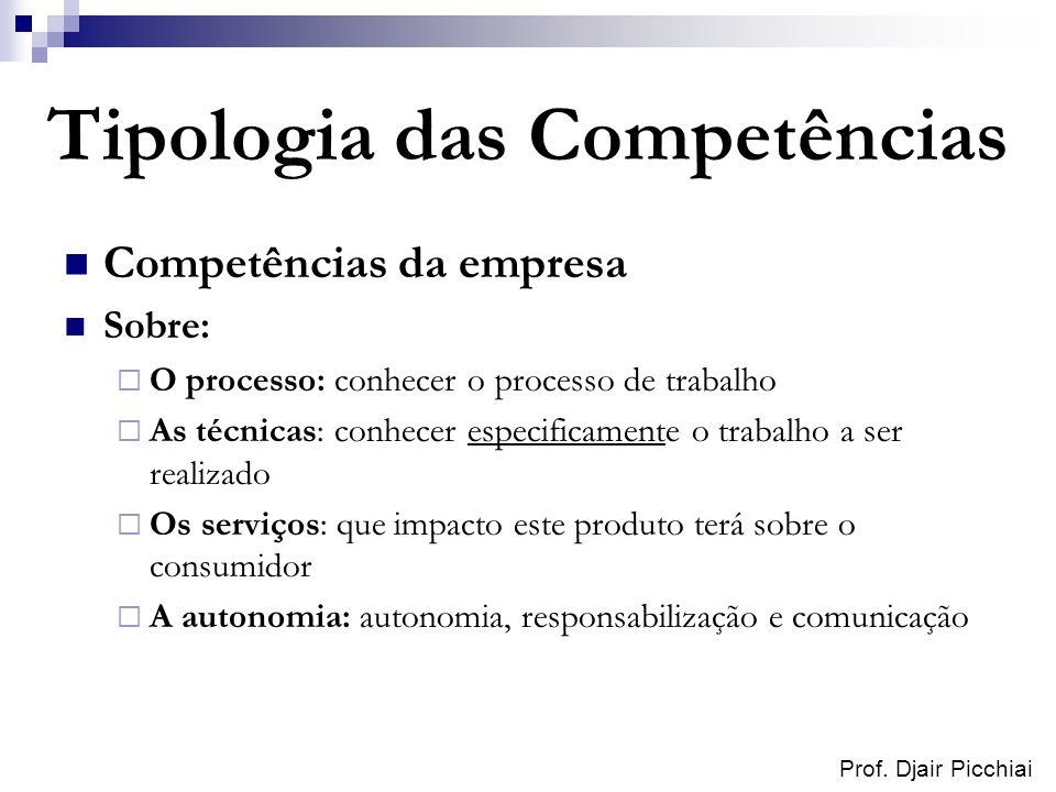 Prof. Djair Picchiai Competências da empresa Sobre: O processo: conhecer o processo de trabalho As técnicas: conhecer especificamente o trabalho a ser