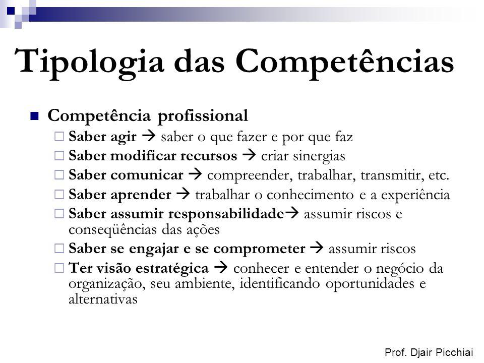 Prof. Djair Picchiai Competência profissional Saber agir saber o que fazer e por que faz Saber modificar recursos criar sinergias Saber comunicar comp