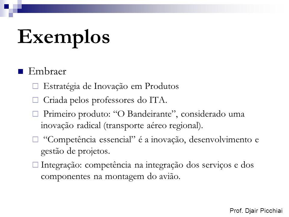 Prof. Djair Picchiai Exemplos Embraer Estratégia de Inovação em Produtos Criada pelos professores do ITA. Primeiro produto: O Bandeirante, considerado