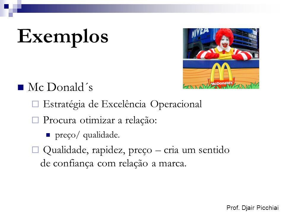 Prof. Djair Picchiai Exemplos Mc Donald´s Estratégia de Excelência Operacional Procura otimizar a relação: preço/ qualidade. Qualidade, rapidez, preço