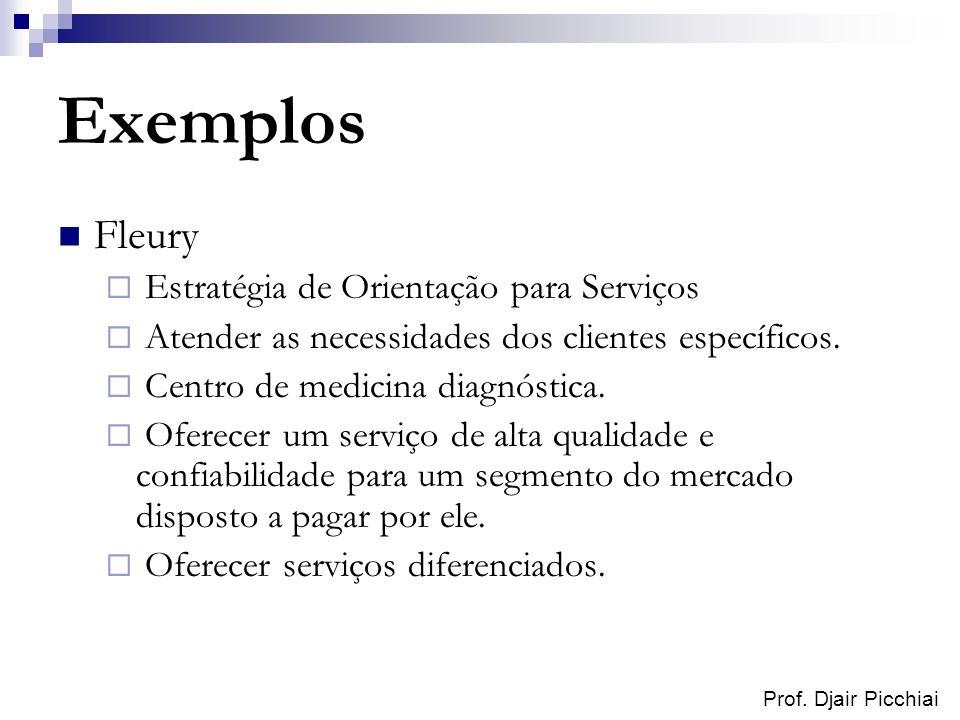 Prof. Djair Picchiai Exemplos Fleury Estratégia de Orientação para Serviços Atender as necessidades dos clientes específicos. Centro de medicina diagn