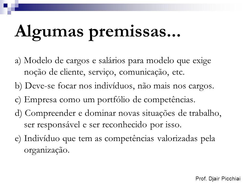 Prof. Djair Picchiai Algumas premissas... a) Modelo de cargos e salários para modelo que exige noção de cliente, serviço, comunicação, etc. b) Deve-se
