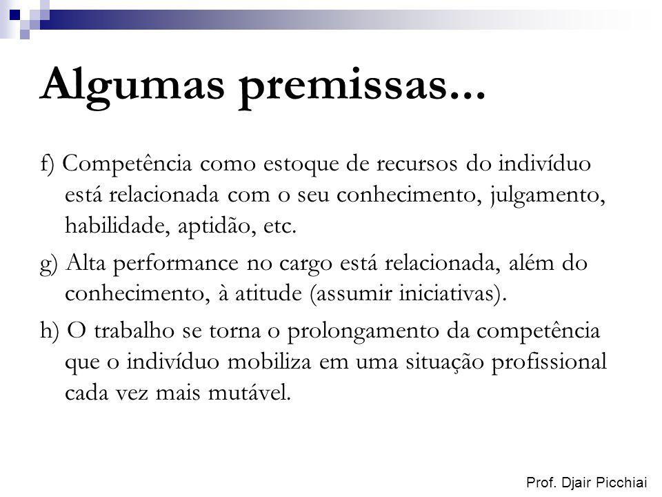 Prof. Djair Picchiai Algumas premissas... f) Competência como estoque de recursos do indivíduo está relacionada com o seu conhecimento, julgamento, ha