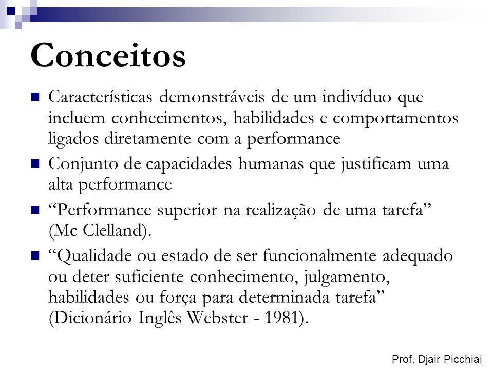 Prof. Djair Picchiai Conceitos Características demonstráveis de um indivíduo que incluem conhecimentos, habilidades e comportamentos ligados diretamen