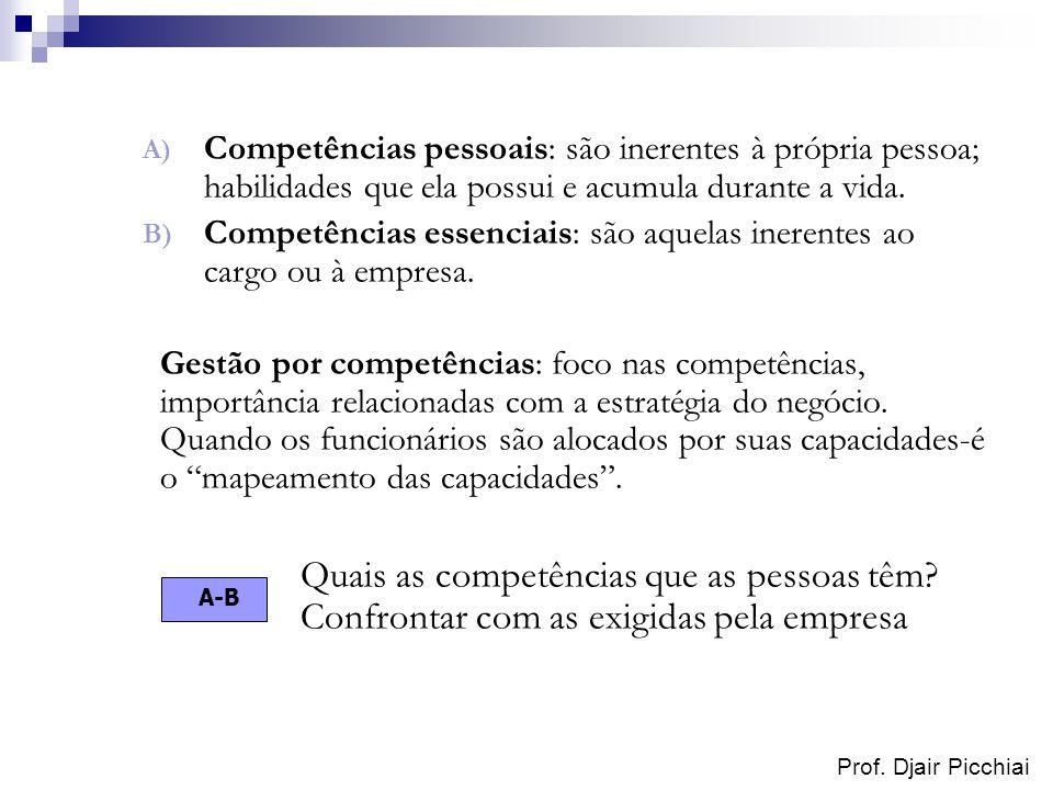 Prof. Djair Picchiai A) Competências pessoais: são inerentes à própria pessoa; habilidades que ela possui e acumula durante a vida. B) Competências es