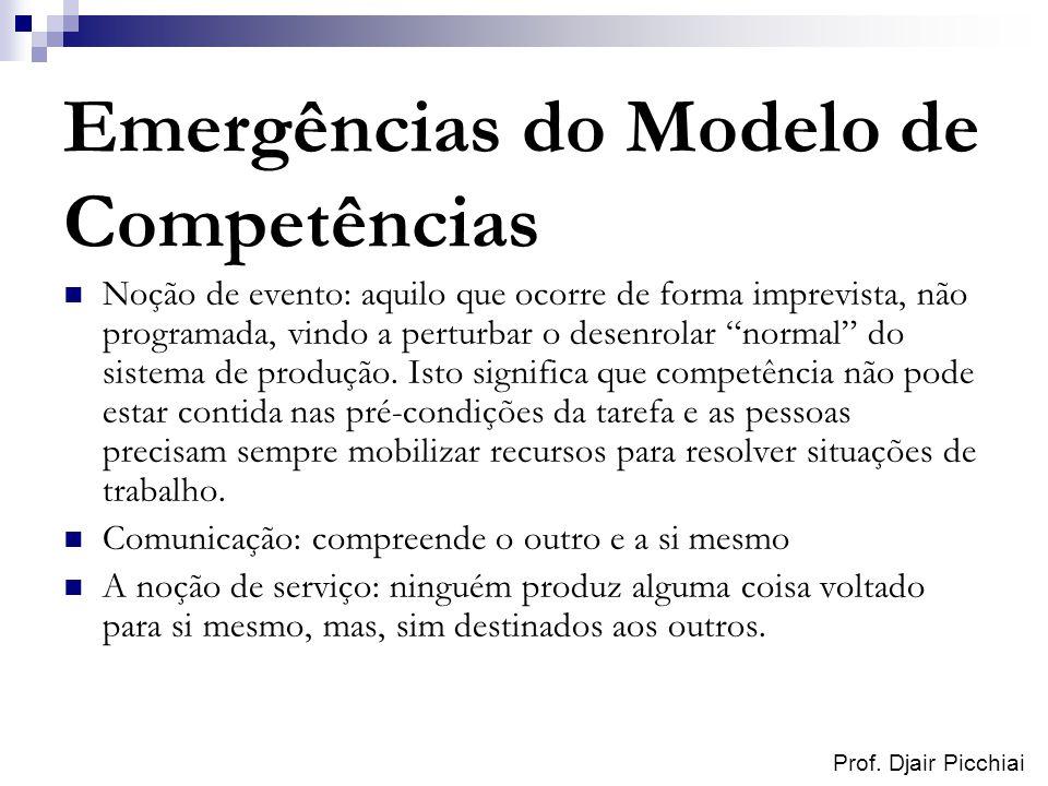 Prof. Djair Picchiai Emergências do Modelo de Competências Noção de evento: aquilo que ocorre de forma imprevista, não programada, vindo a perturbar o