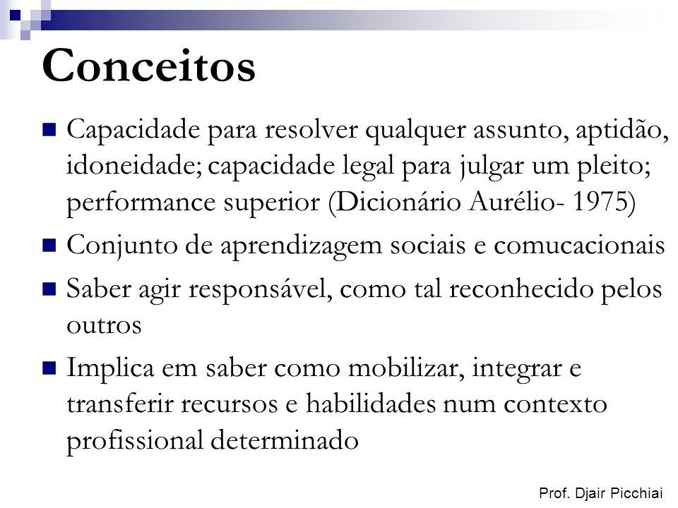 Prof. Djair Picchiai Conceitos Capacidade para resolver qualquer assunto, aptidão, idoneidade; capacidade legal para julgar um pleito; performance sup