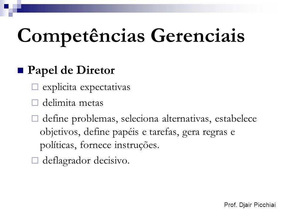 Prof. Djair Picchiai Competências Gerenciais Papel de Diretor explicita expectativas delimita metas define problemas, seleciona alternativas, estabele