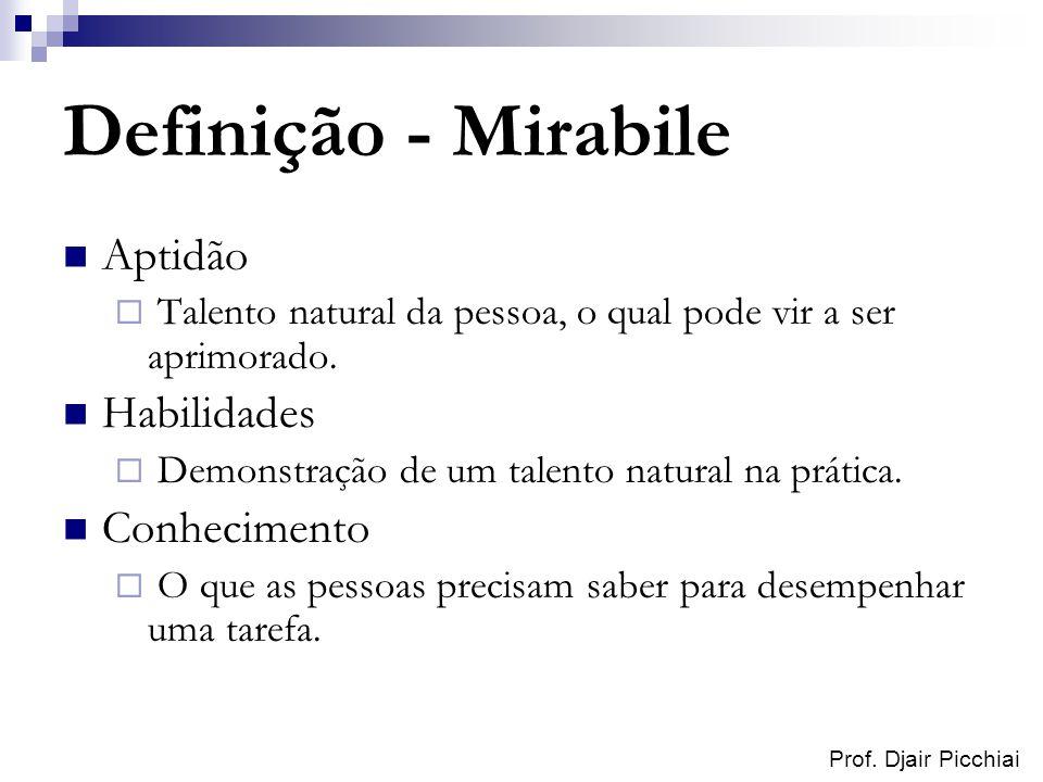 Prof. Djair Picchiai Definição - Mirabile Aptidão Talento natural da pessoa, o qual pode vir a ser aprimorado. Habilidades Demonstração de um talento