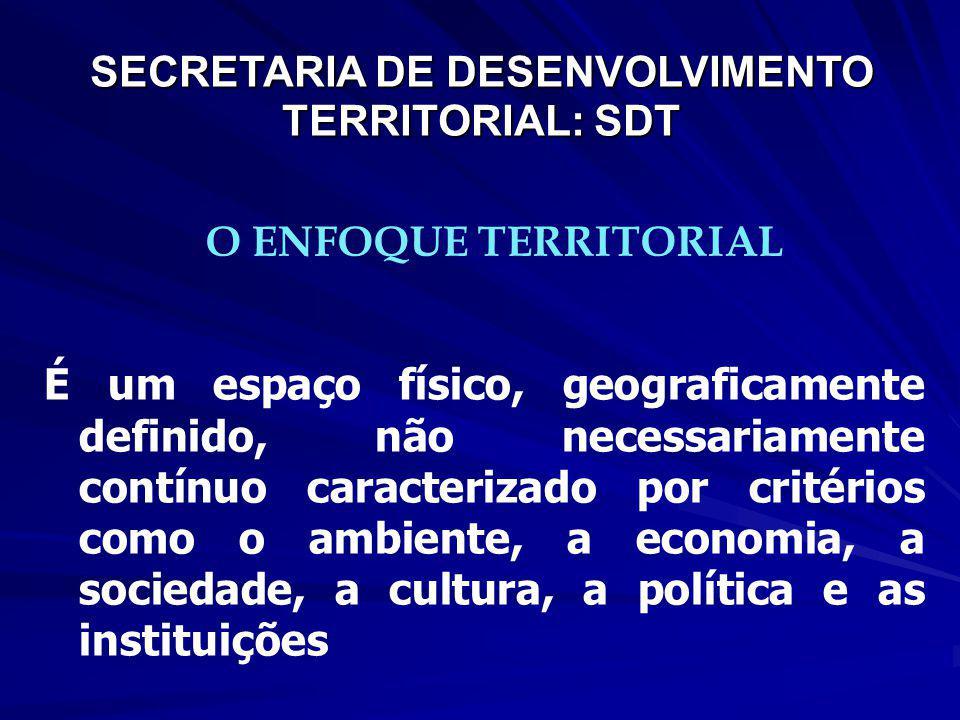 ESTRUTURA DO MDA