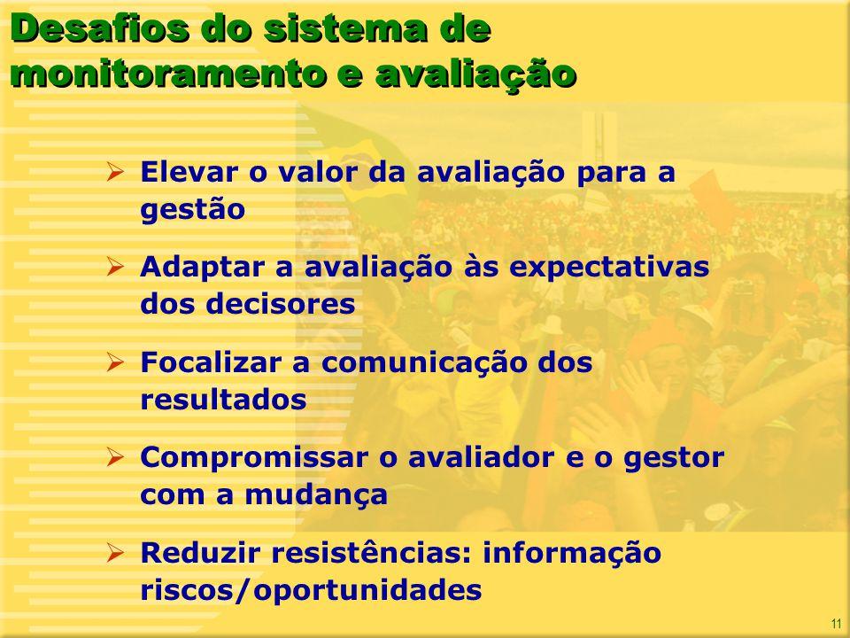 11 Desafios do sistema de monitoramento e avaliação Elevar o valor da avaliação para a gestão Adaptar a avaliação às expectativas dos decisores Focali