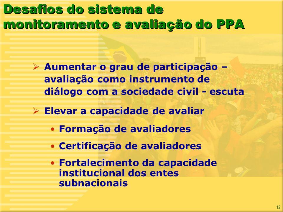 12 Desafios do sistema de monitoramento e avaliação do PPA Aumentar o grau de participação – avaliação como instrumento de diálogo com a sociedade civ
