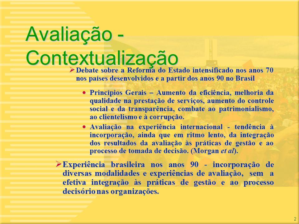 2 2 Avaliação - Contextualização Debate sobre a Reforma do Estado intensificado nos anos 70 nos países desenvolvidos e a partir dos anos 90 no Brasil