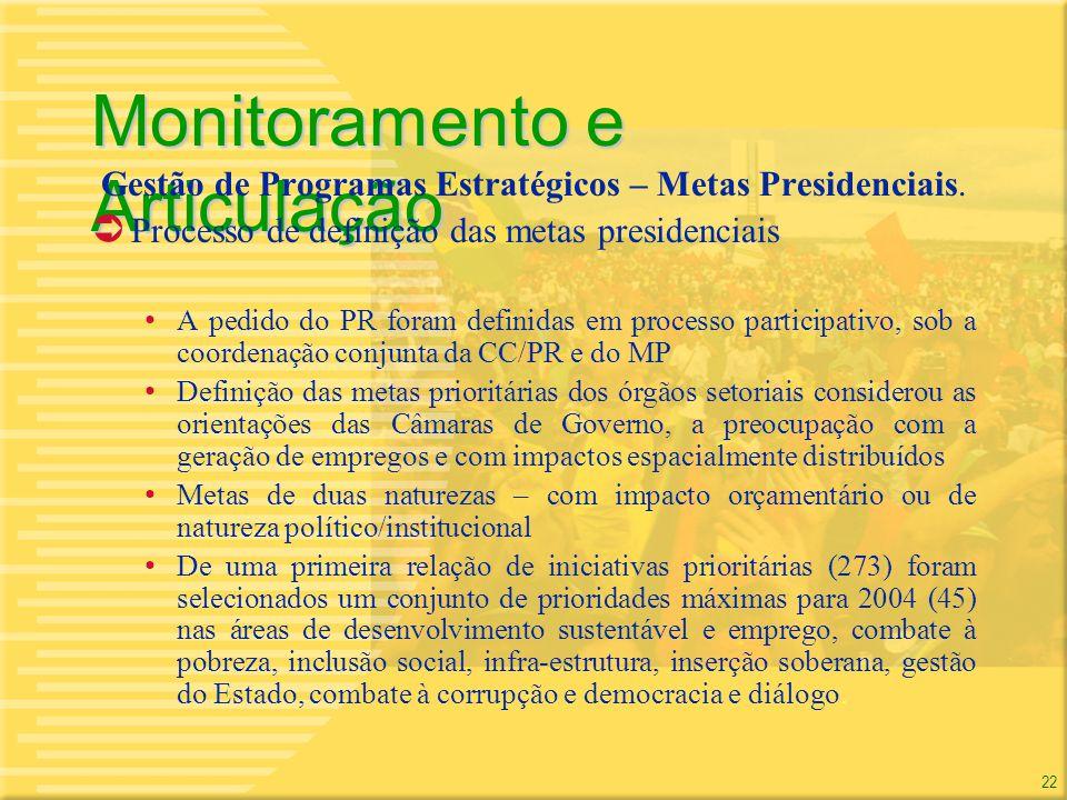 22 Monitoramento e Articulação Gestão de Programas Estratégicos – Metas Presidenciais. Processo de definição das metas presidenciais A pedido do PR fo
